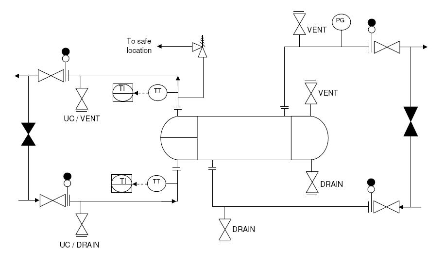 Typical P Amp Id Arrangement For Heat Exchangers Enggcyclopedia