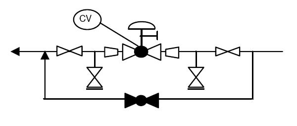 P&ID typical arrangement for control valves