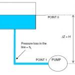 npsh formula schematic