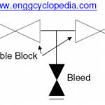 double block and bleed schematic