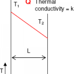 flat-wall-heat-conduction1.png