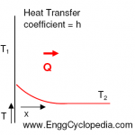 heat-convection-schematic2.png