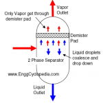 two-phase-separator-with-demister-pad1.png