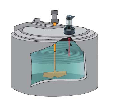 level measurement devices enggcyclopedia