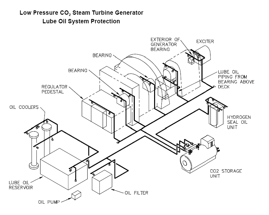 Water Pressure Tank Switch Wiring Diagram on air purifier wiring diagram