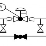 PID-typical-arrangement-for-control-valves-150x150.jpg