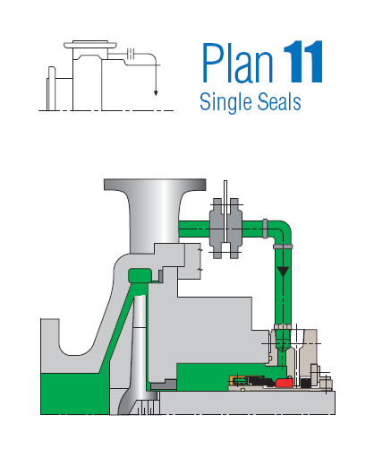 example api plan seal 21 flush