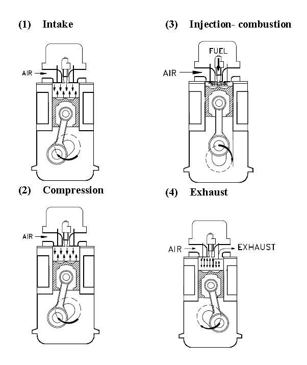 two stroke engine operation  two  free engine image for