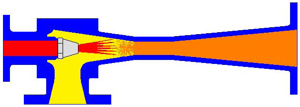Steam Jet Air Ejectors Sjae Enggcyclopedia