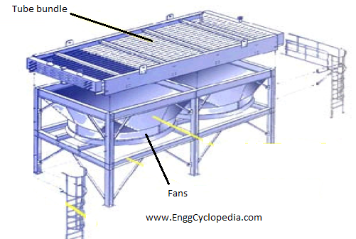 45044 Parts Of The Split Air Condioners Outdoor Unit furthermore Pumpsand  pressors together with The Magic Of Cold Part 2 Intermediate Air Conditioning Principles besides How Model Shell And Tube Heat Exchanger in addition Shell Tube Exchanger. on drawing condenser fluid