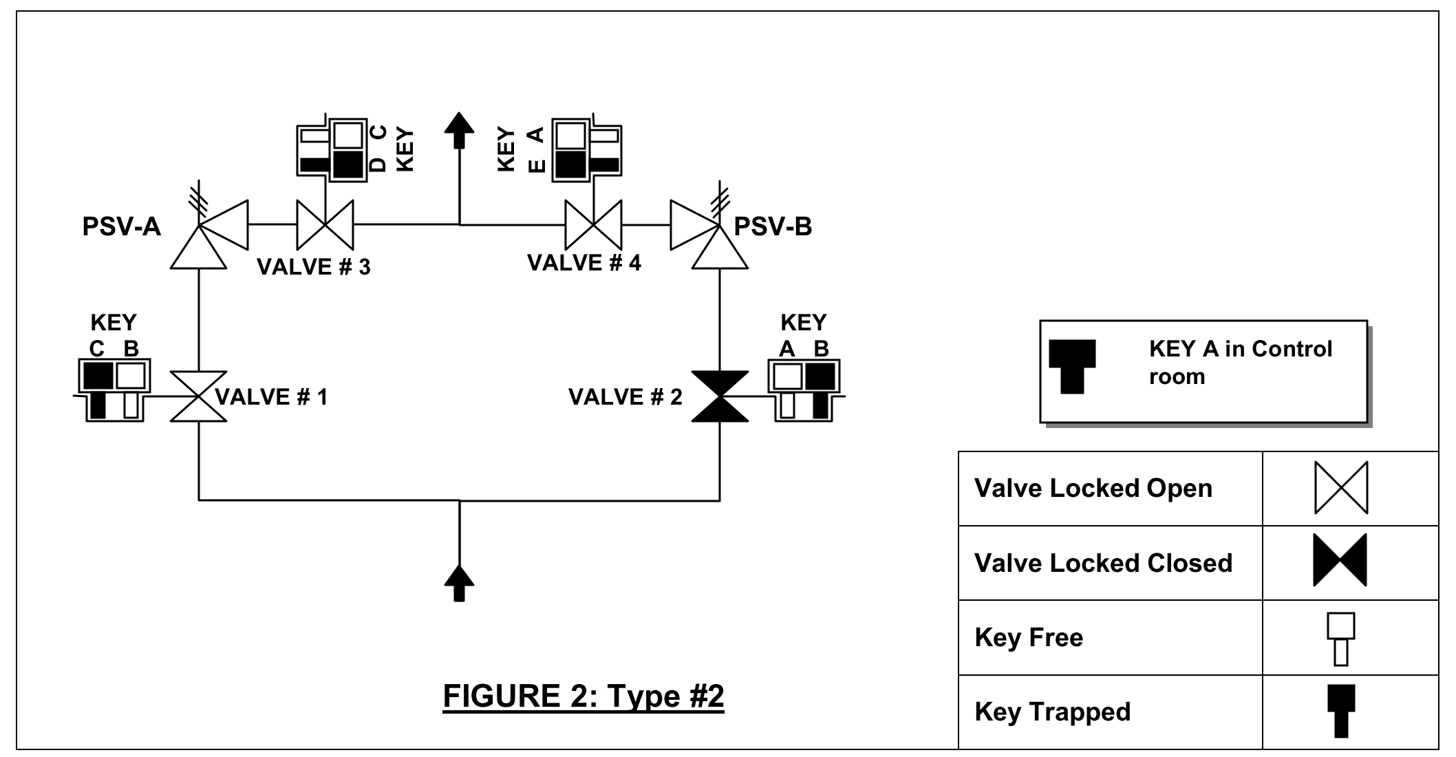 Isolation Valve Symbol Pictures To Pin On Pinterest