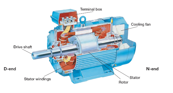 Figure-1-Electric-motor-structure1.png