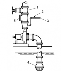 suction supply below the pump