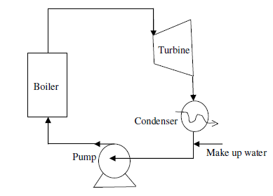 schematic diagram of steam power plant image 5