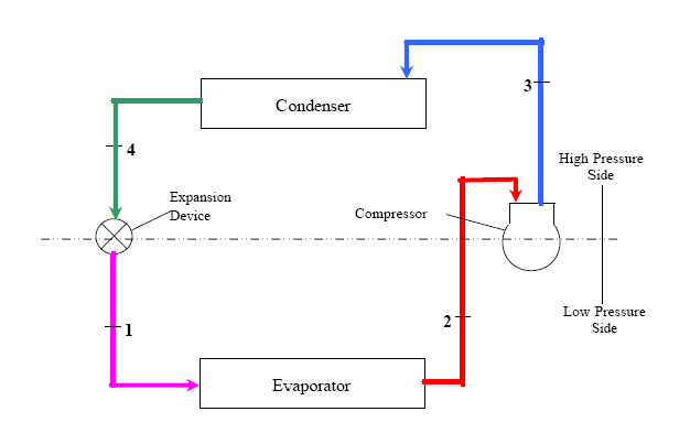 [GJFJ_338]  Typical Vapor Compression Refrigeration (VCR) cycle - EnggCyclopedia | Wiring Diagram Of Refrigeration System |  | EnggCyclopedia